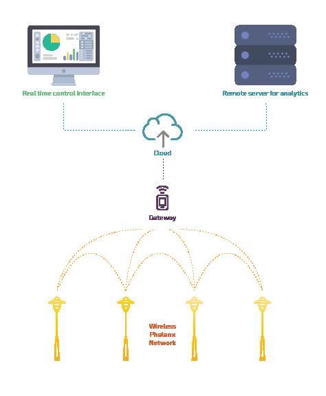 street-lighting-diagram-01